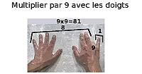 Multiplier par 9