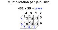 Multiplication par jalousies