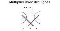 Multiplier avec des lignes