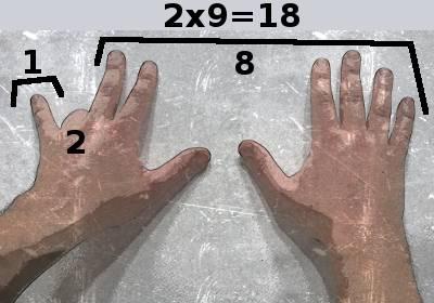 la table de multiplication de 9 avec les mains