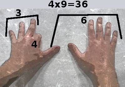 la table de multiplication de 9 avec les mains