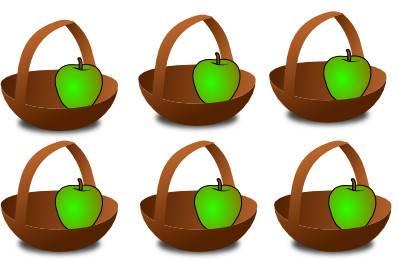 6 paniers de pommes pour expliquer la table de multiplication de un (1)