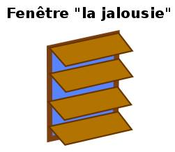 Multiplication par jalousies apprendre les tables de for Fenetre jalousie verre