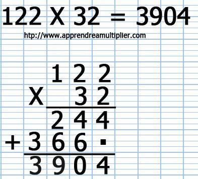 Poser une multiplication à 2 chiffre 122 x 32 (étape 10)