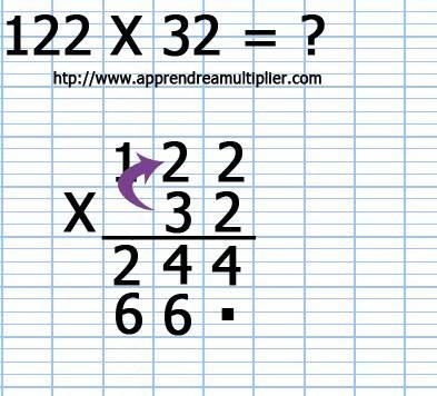 Poser une multiplication à 2 chiffre 122 x 32 (étape 7)
