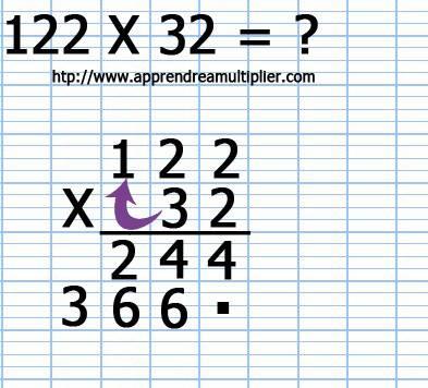 Poser une multiplication à 2 chiffre 122 x 32 (étape 8)