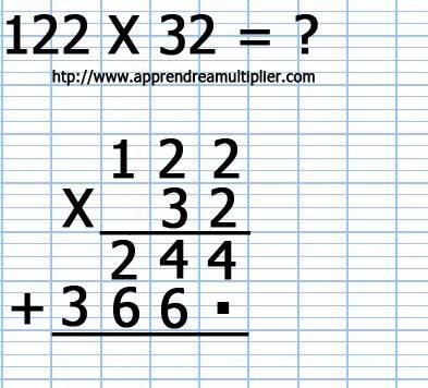Poser une multiplication à 2 chiffre 122 x 32 (étape 9)