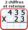 multiplication à 2 chiffres et retenue