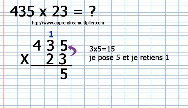 Comment poser une multiplication en colonne avec retenues et 2 chiffres