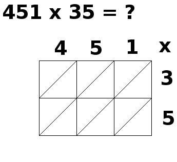 multiplication par jalousies, 451x35, étape 1