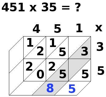 multiplication par jalousies, 451x35, étape 10