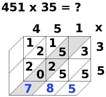 multiplication par jalousies, 451x35, étape 11