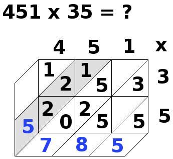 multiplication par jalousies, 451x35, étape 12