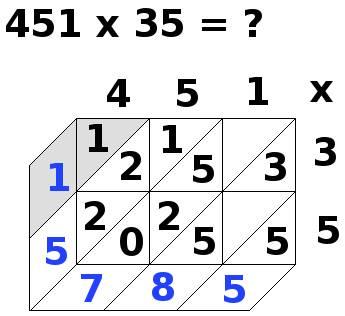 multiplication par jalousies, 451x35, étape 13
