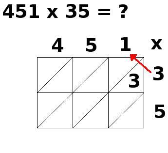 multiplication par jalousies, 451x35, étape 2