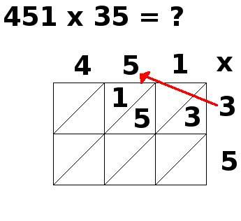 multiplication par jalousies, 451x35, étape 3