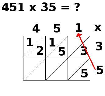 multiplication par jalousies, 451x35, étape 5
