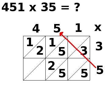 multiplication par jalousies, 451x35, étape 6