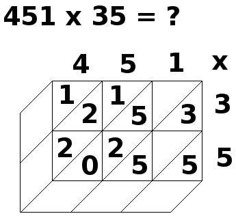 multiplication par jalousies, 451x35, étape 8