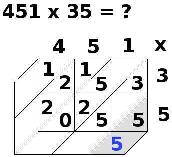 multiplication par jalousies, 451x35, étape 9