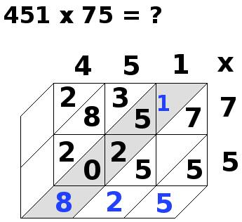 multiplication par jalousies, 451x75, étape 10