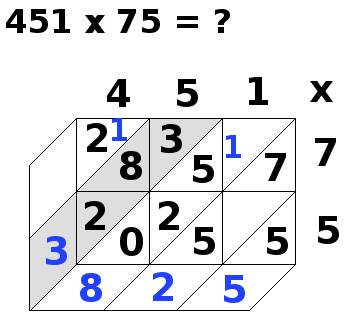 multiplication par jalousies, 451x75, étape 11