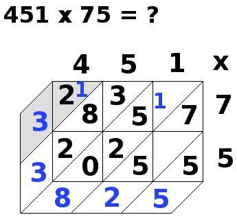 multiplication par jalousies, 451x75, étape 12