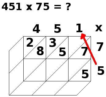 multiplication par jalousies, 451x75, étape 5