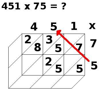 multiplication par jalousies, 451x75, étape 6