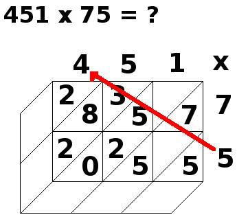 multiplication par jalousies, 451x75, étape 7