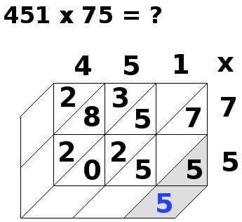 multiplication par jalousies, 451x75, étape 8