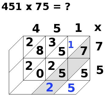 multiplication par jalousies, 451x75, étape 9
