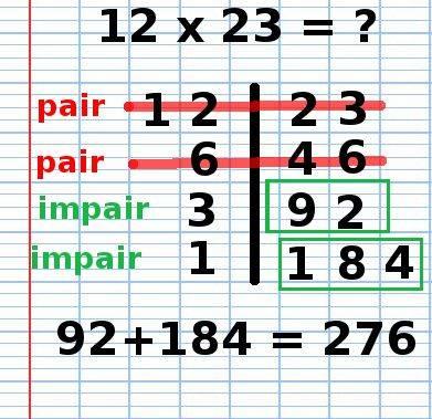multiplication, technique Russe, 12x23, 10