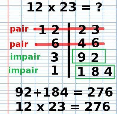 multiplication, technique Russe, 12x23, 11