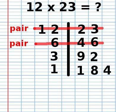 multiplication, technique Russe, 12x23, 8