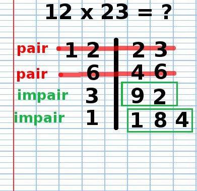 multiplication, technique Russe, 12x23, 9