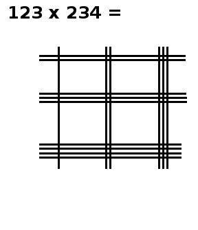 multiplication en ligne, 123x234, étape 2