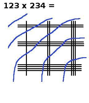 multiplication en ligne, 123x234, étape 3