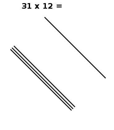 Multiplier avec des lignes, étape 3