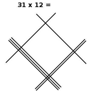 Multiplier avec des lignes, étape 5