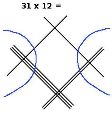 Multiplier avec des lignes, étape 6