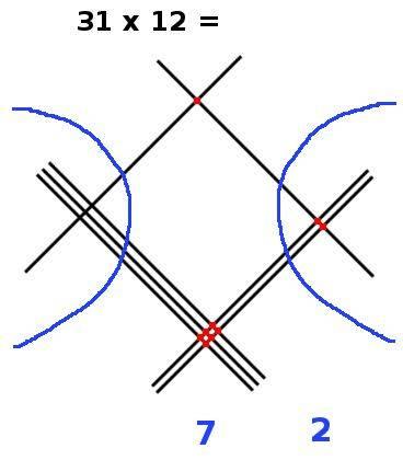 Multiplier avec des lignes, étape 8
