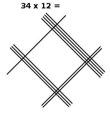 multiplication en ligne, 34x12, étape 2
